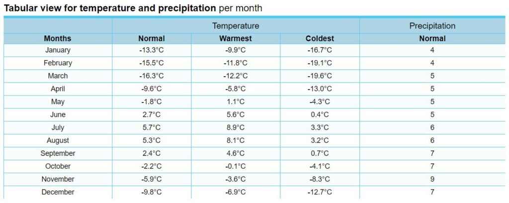 Weather forecast from Yr, delivered by the Norwegian Meteorological Institute and NRK